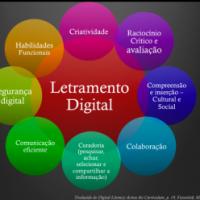 LetramentoDigital-300x248