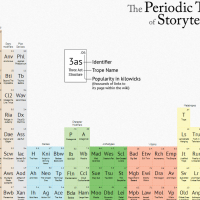 storytelling_periodic table